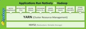 Hadoop 2.0 stack